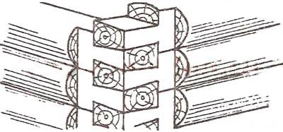 Замковое соединение сруба «в лапу».