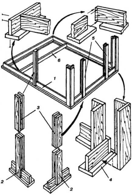 Профилированные конструкции в силовой схеме каркаса: 1 - нижняя обвязка; 2 - стойка; 3 - закладной элемент; 4...