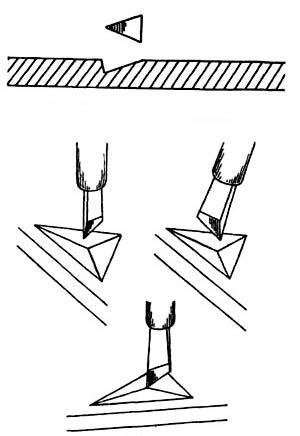 Рис.1—2. Выполнение элемента «сколышек» и «треугольник»