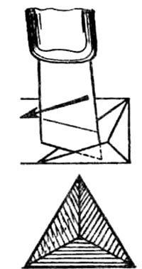 Рис. 5. Выполнение трехгранно — выемчатой резьбы