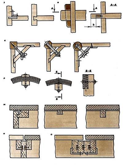 Фурнитура для стола Фурнитура для сборки стола Мебельная. как крепить крышку стола.