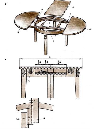 Столы обеденные с раздвижными крышками и нераздвижным подстольем