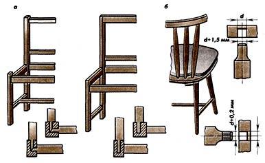 Чертеж раскладного стула со спинкой из дерева своими руками фото 937