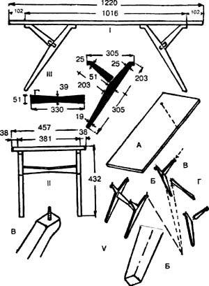 Рис. 2 . Схема сборки столика: I - вид спереди; II - вид сбоку; III - царга; IV - верхняя и нижняя часть ножек; V...
