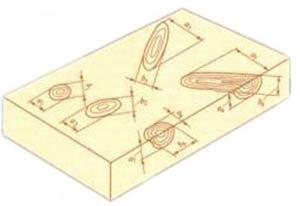Измерение сучков на пилопродукции равным образом строганом шпоне