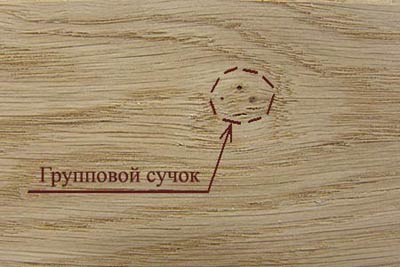 Пороки древесины. Групповые сучки