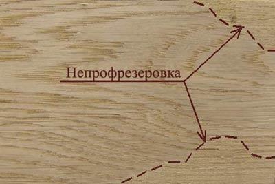 Пороки древесины. Непрофрезеровка